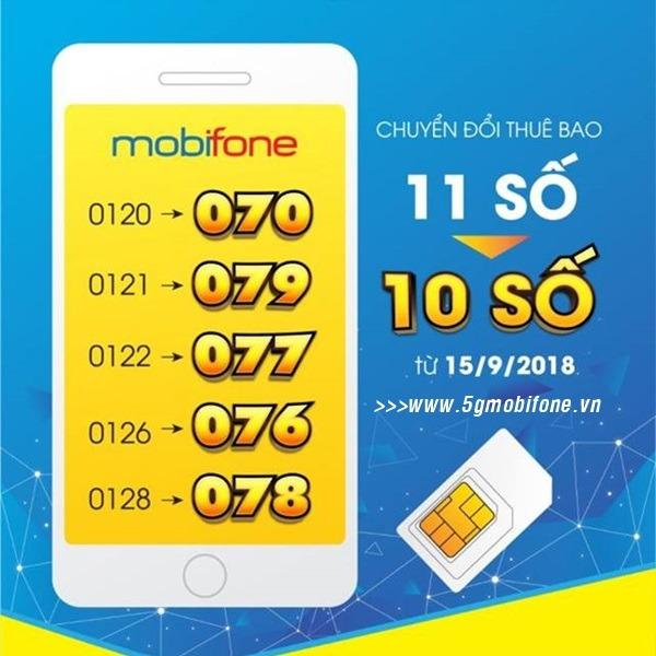 Cập nhật đầu số Mobifone mới nhất hiện nay